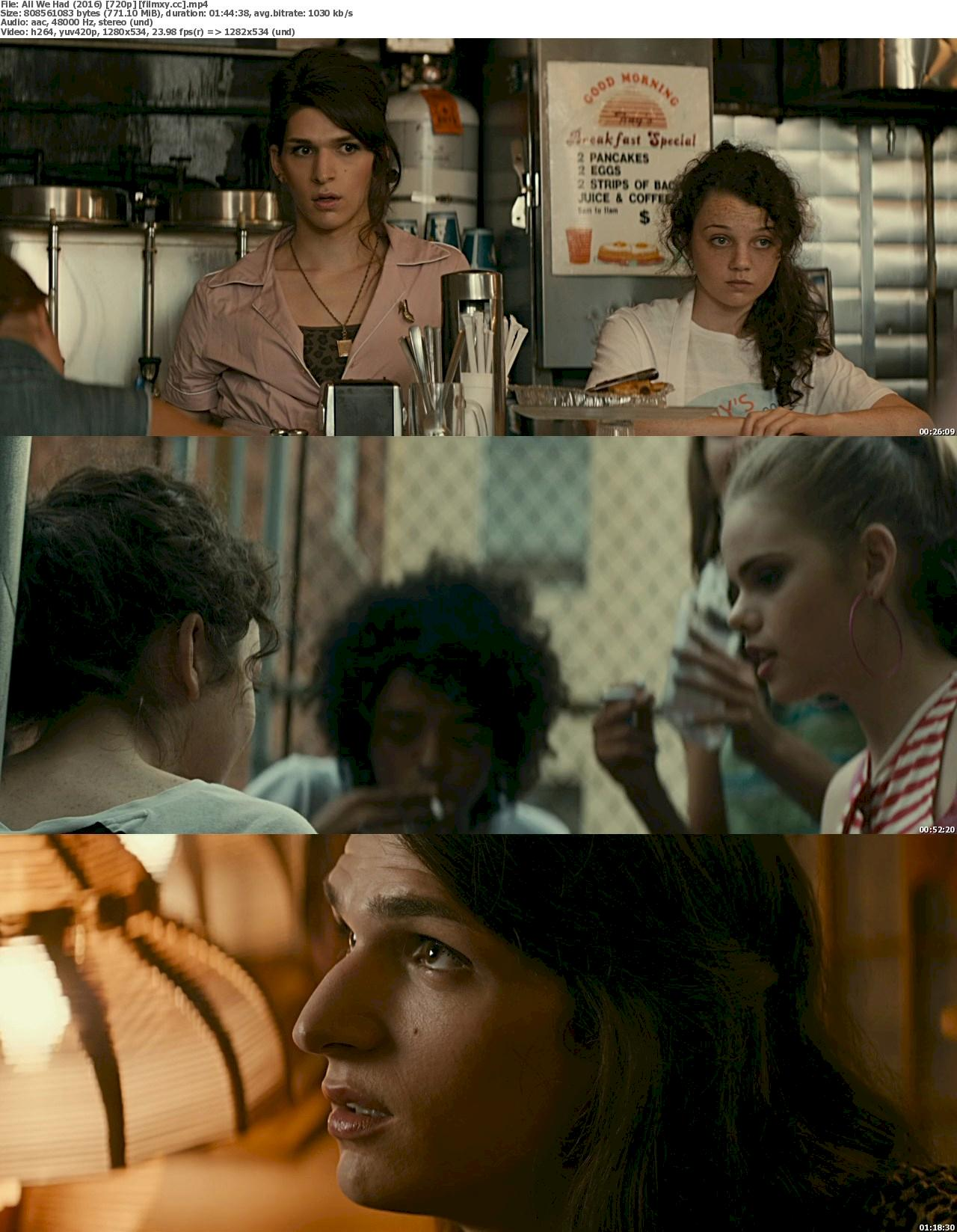 All We Had (2016) 720p & 1080p Bluray Free Download 720p Screenshot